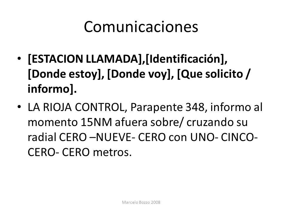 Comunicaciones [ESTACION LLAMADA],[Identificación], [Donde estoy], [Donde voy], [Que solicito / informo].